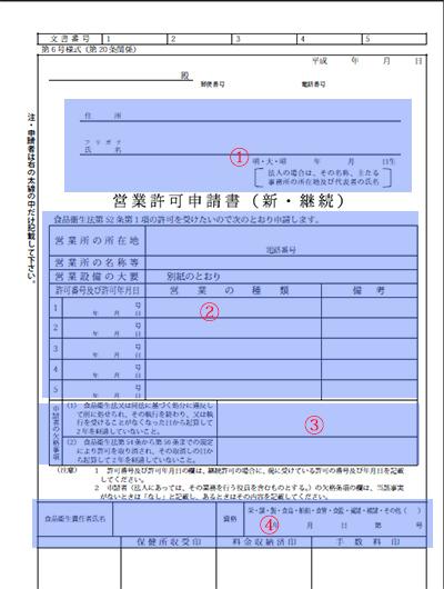 営業許可申請書の書き方/記入方法