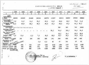 モズイリ子ども病院のデータ