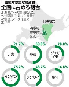 %e5%8d%81%e5%8b%9d%e8%be%b2%e4%bd%9c%e7%89%a9
