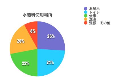 %e3%82%b9%e3%82%af%e3%83%aa%e3%83%bc%e3%83%b3%e3%82%b7%e3%83%a7%e3%83%83%e3%83%88-2016-09-09-18-46-49