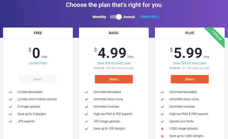 DesignCap價格