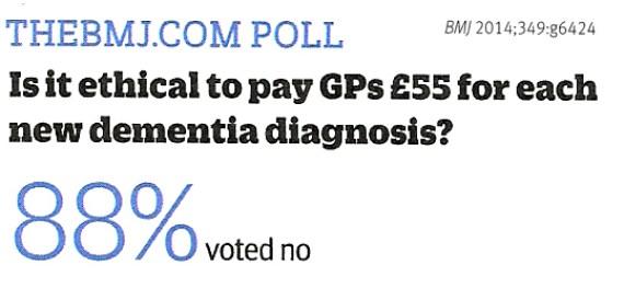 BMJ poll