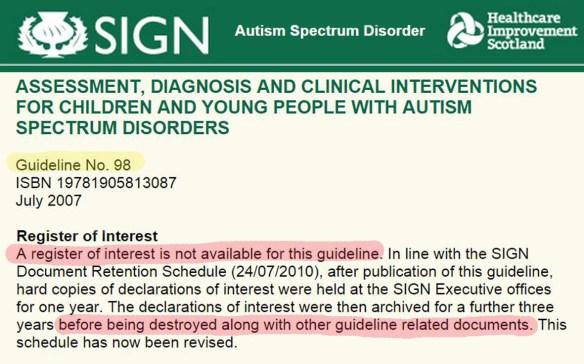 SIGN 98 - no register of interest