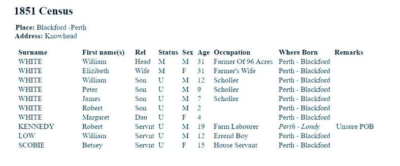 1851 census knowhead