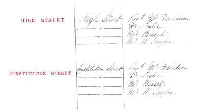 Constitution Street, Aberdeen