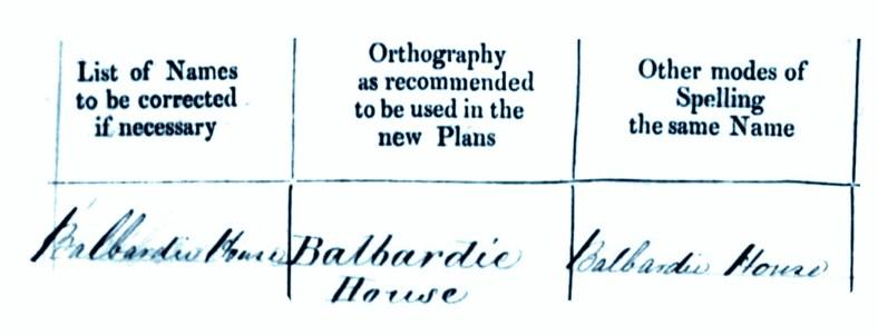 Balbardie House OS book