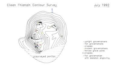 Eilean Fhianain Contour survey 1992