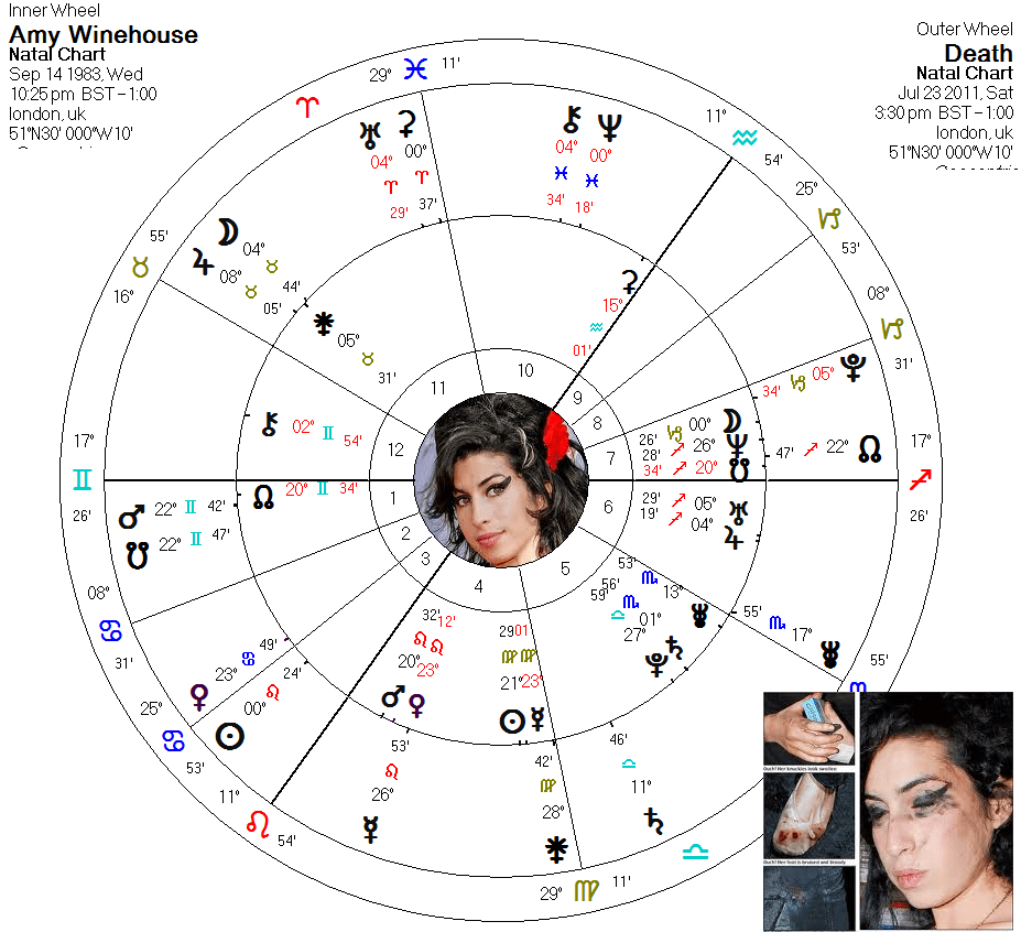 Looking At The Astrology Of Amy Winehouses Death
