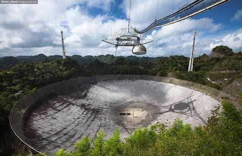 Отдых на Карибских островах, Пуэрто-Рико - обсерватория Аресибо