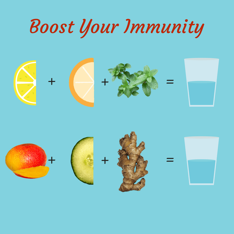 Boost Your Immunity With Water