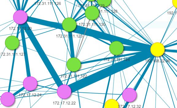 /post/visnetwork/Figure2-thumb.PNG