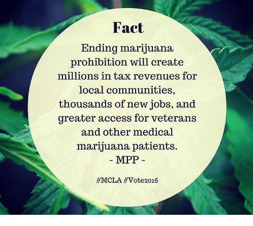 fact-ending-marijuana-prohibition-will-create-millions-in-tax-revenues-4815199.png