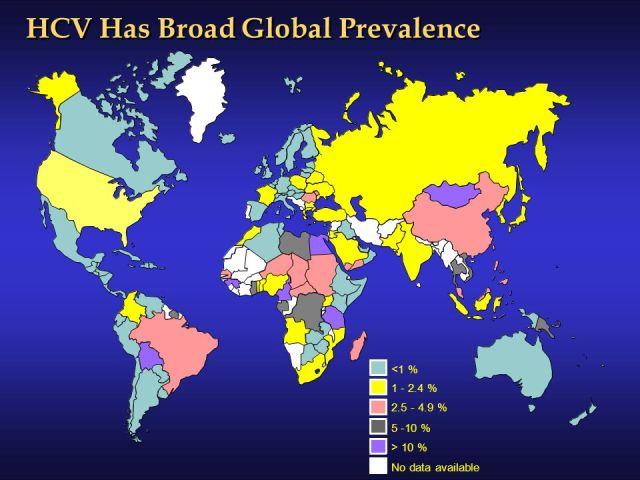 Hep-C-Prevalence