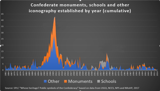 Confedarate_monuments