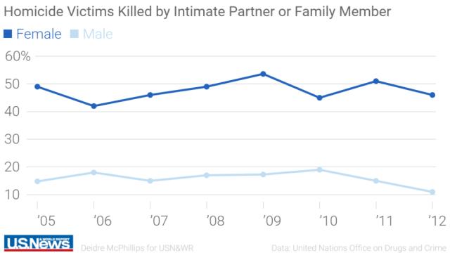 Intimate Partner Violence.png