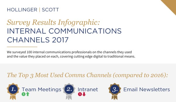 Internal Communications Survey 2017 - Communications ...