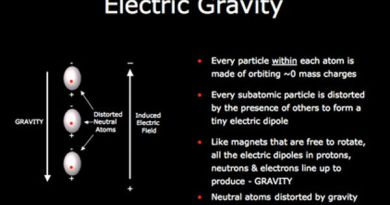 Video & Email: Hollow Earth and a simple experiment in zero gravity – Electric Theory of Gravity