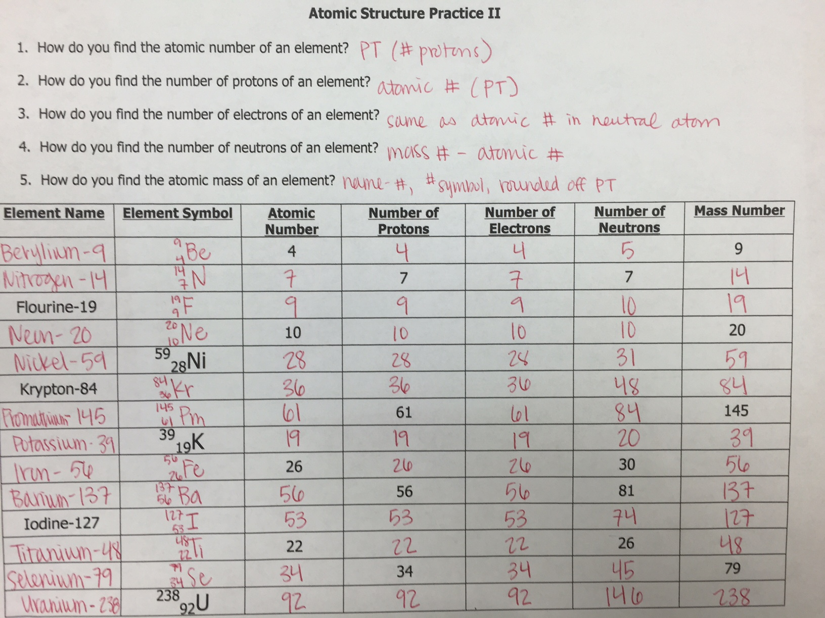 Atomic Structure Worksheet Answer Key