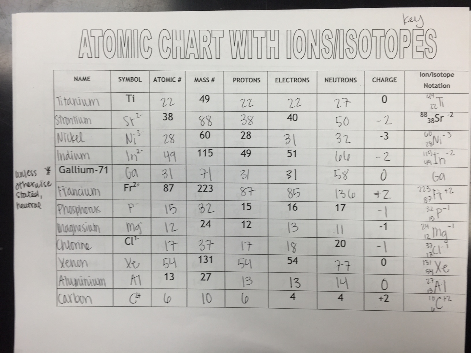 29 Atomic Structure Chart Worksheet Answers