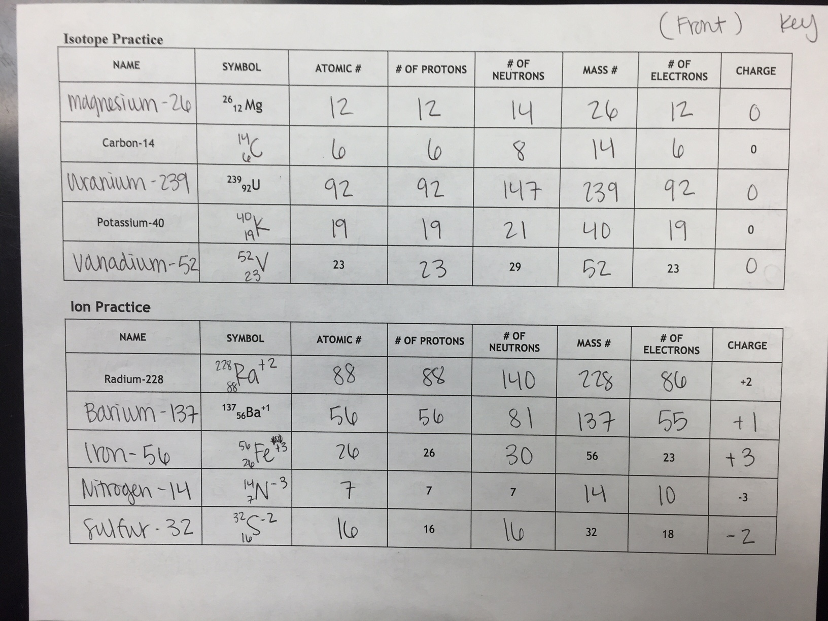 26 Chemistry Isotopes Worksheet Answers
