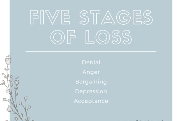 five stages grief