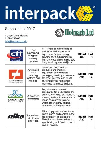Interpack manual 2017 1