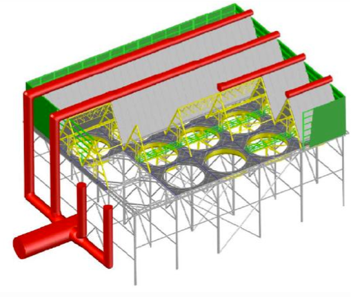 Conventional A-Frame ACC 140 MWe Steam Turbine 170 ft x 240 ft Total Footprint Area = 40,800 sq ft