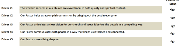 drivers for clergy focused.png