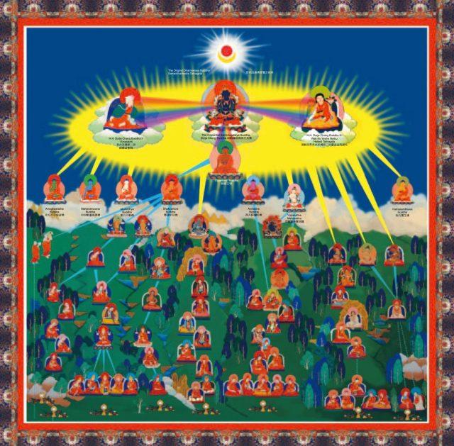 佛教簡略傳承皈依境