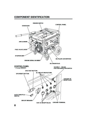 Honda Generator EB3800X EB5000X EB6500X Portable Owners Manual