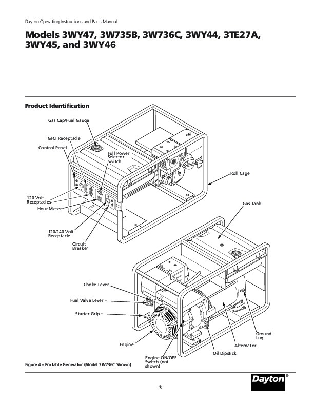 Dayton 3WY47 3W735B 3W736C 3WY44 3TE27A 3WY45 3WY46 Generator Owners Parts Manual 3 wiring diagram for dayton lr24684 motor wiring automotive wiring  at aneh.co