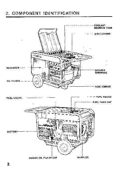 honda es6500 wiring diagram 1996 honda odyssey wiring diagram