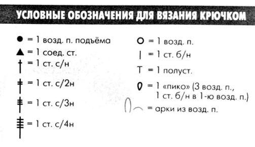 Условные обозначения схемы для вязания крючком