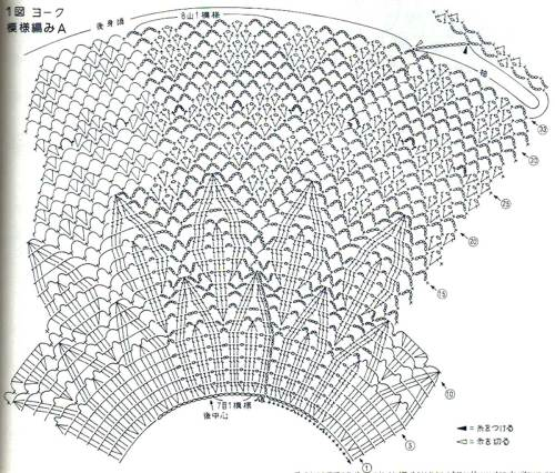 Схема вязания блузки крючком 2