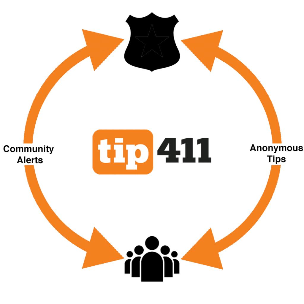 Tip411 Anonymous Tip Alert Circle