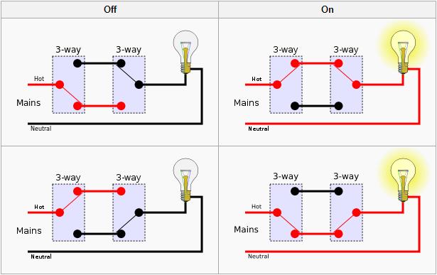 Wiring 3-way Insteon Switches
