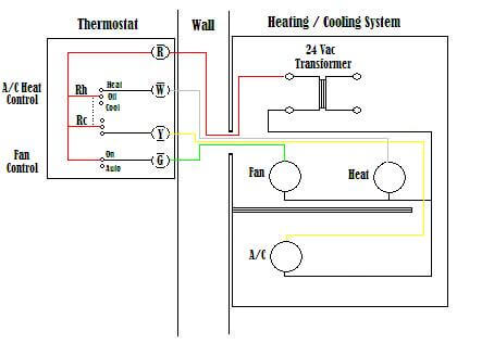 wiring a thermostat  home automation tech