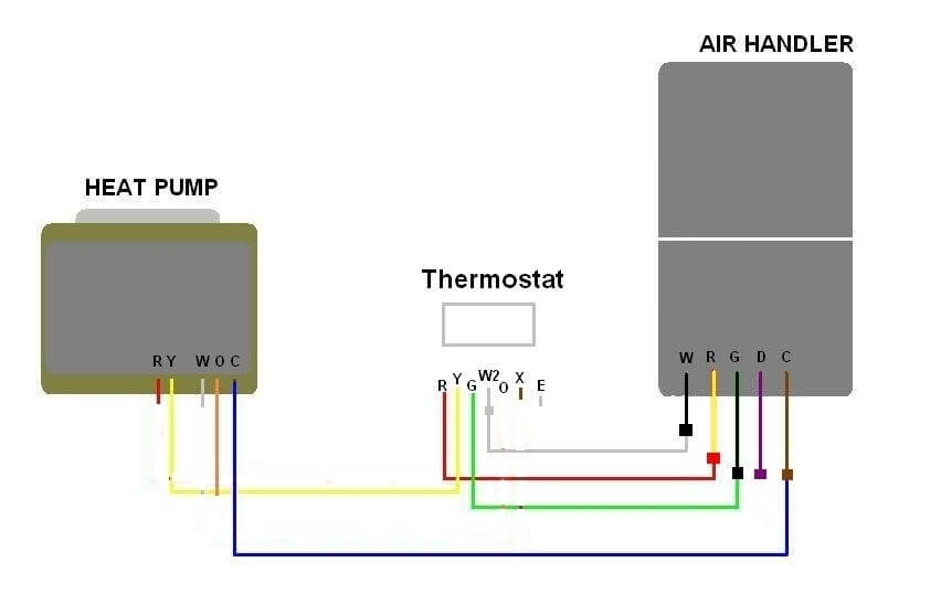 Rheem Central Air Conditioning Wiring Diagram