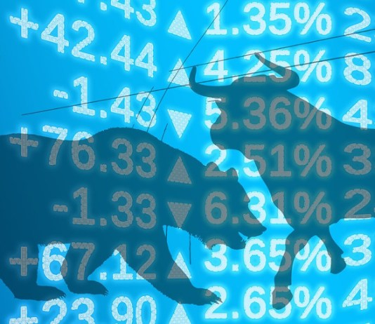 Futures Trading and Discipline