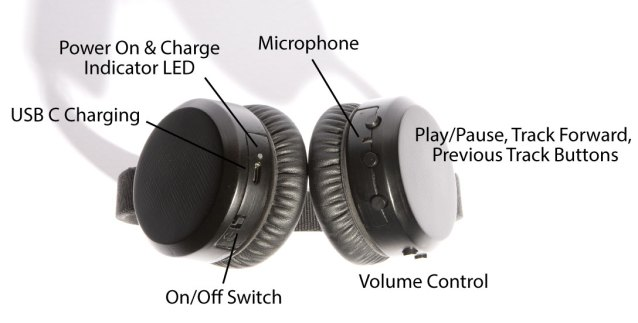 Headphone Features