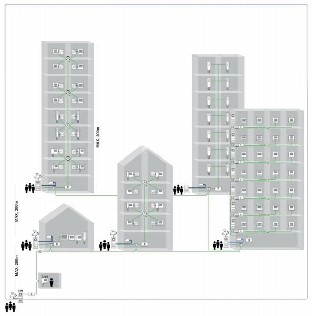 abb-welcome-diagram