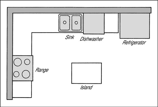 L Shaped Kitchen Island Floor Plans