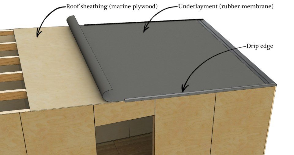 Tree House Roof Waterproofing Detail