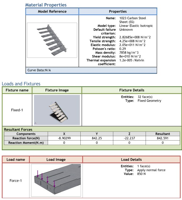 Material Properties & Loads and Fixtures