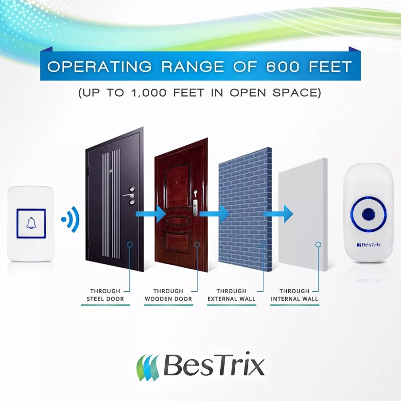 Bestrix Wireless Doorbell