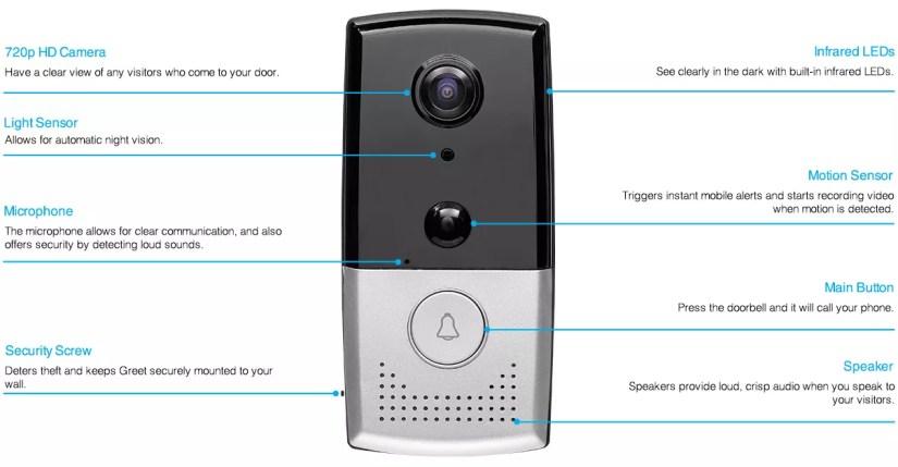 Zmodo Smart video door bell