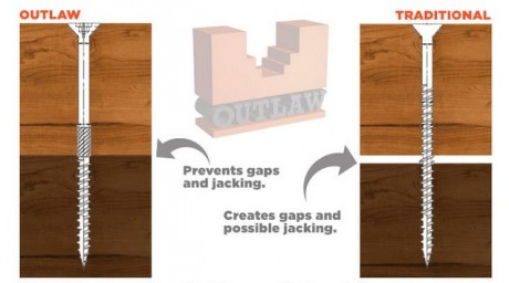 outlaw-deck-screws-jacking