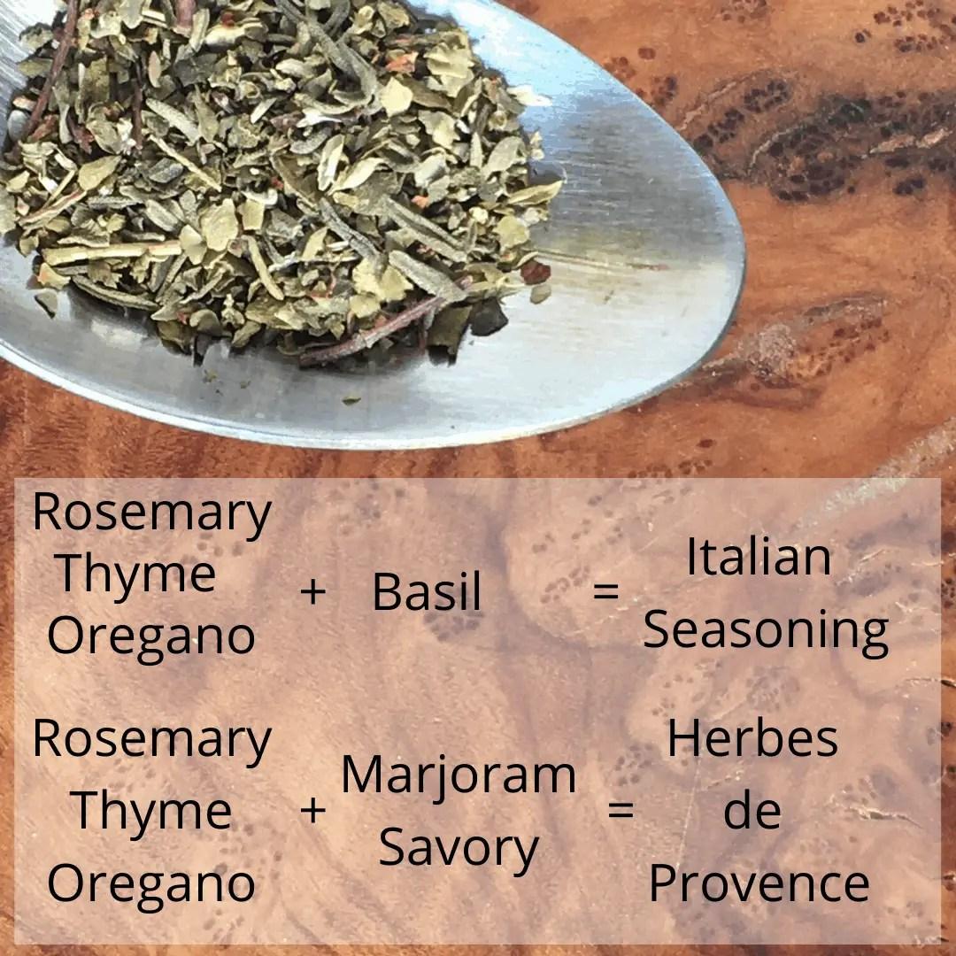herbes de provence vs Italian seasoning