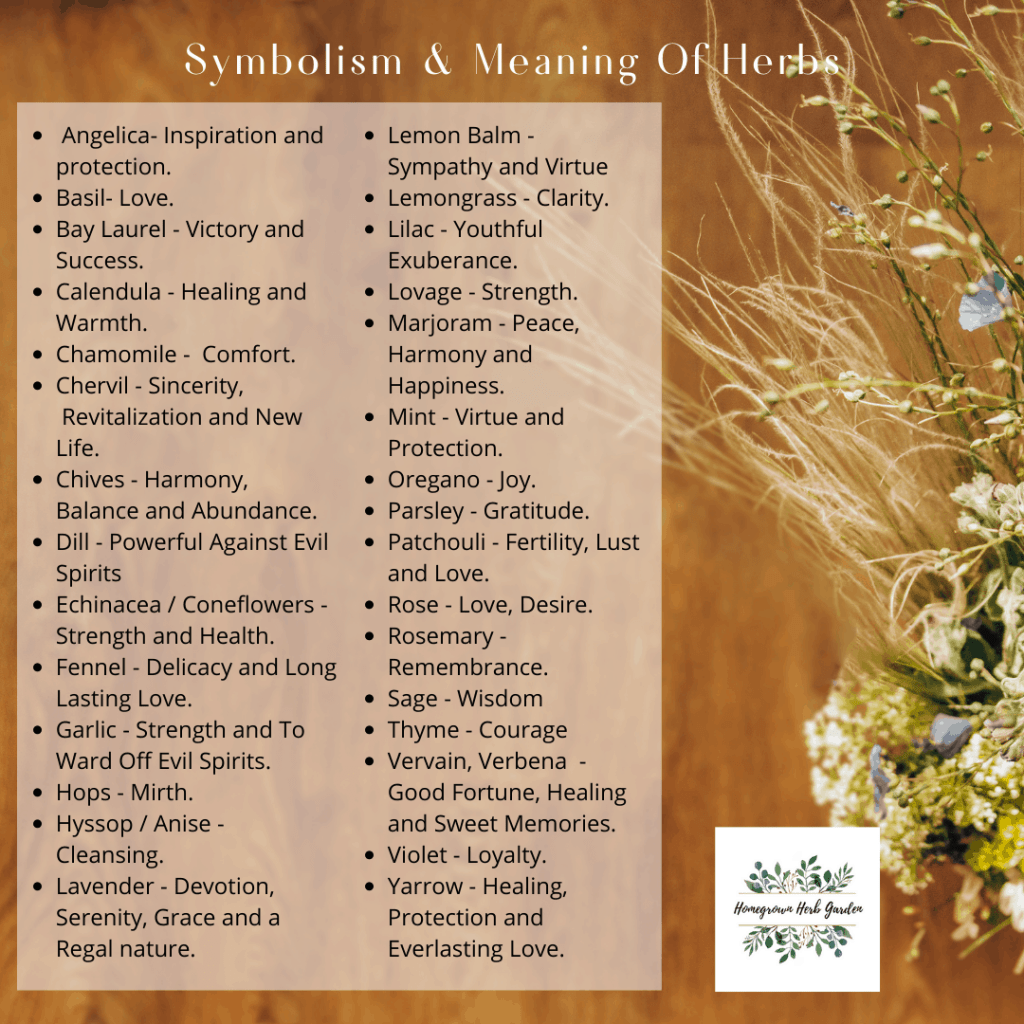 symbolism, history and meaning of popular herbs and flowers