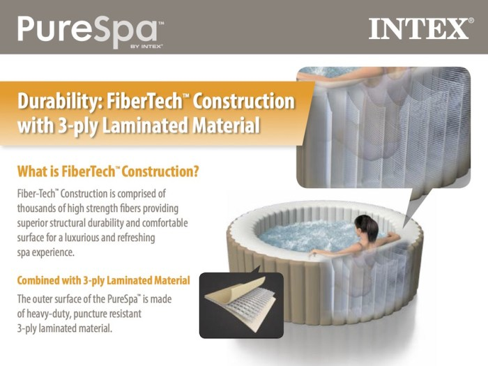 INEX fibre tech construction hot tub